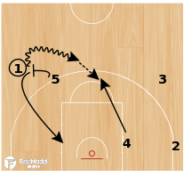 Basketball Play - Transition Lithuania