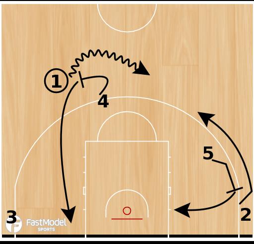 Basketball Play - Real Madrid for Carroll