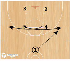 Basketball Play - Box 45 Switch
