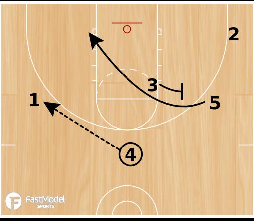 Basketball Play - Box 45 Switch