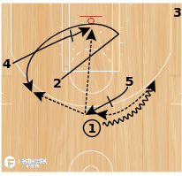 Basketball Play - Play of the Day 12-01-2011: Chicago Horns V