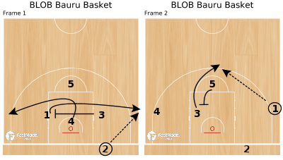 Basketball Play - BLOB Bauru Basket