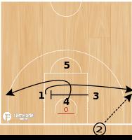 Basketball Play - BLOB Bauru Basket