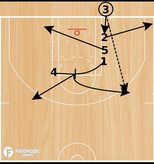 Basketball Play - BLOB Baseline Double/Single Screen
