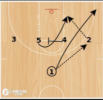Basketball Play - Towson 1-4 High #1