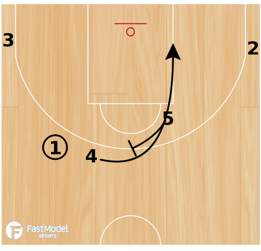 Basketball Play - MPS Italy Set