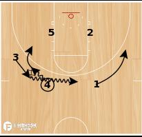 Basketball Play - Get