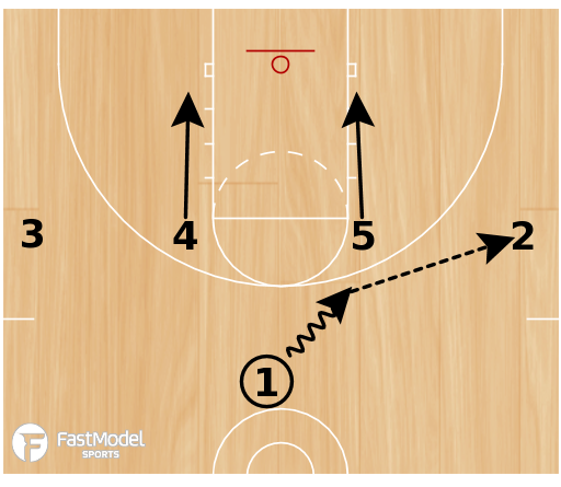 Basketball Play - Switch
