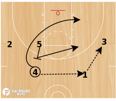 Basketball Play - 15 Bump Reverse