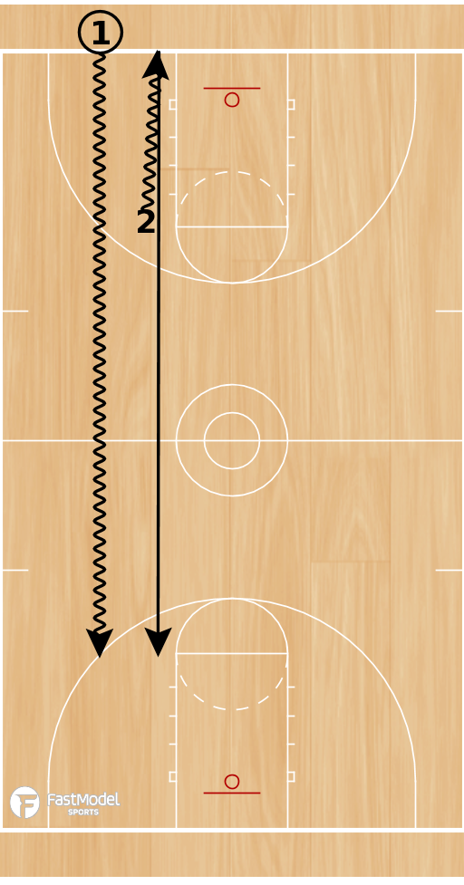 Basketball Play - Stronger Team Conditioning Pack