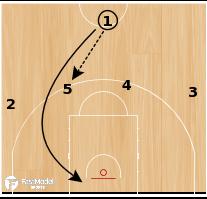 Basketball Play - Shuffle Valencia Basket