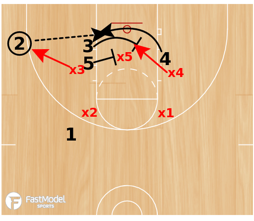 Basketball Play - 35 Stack vs 2-3