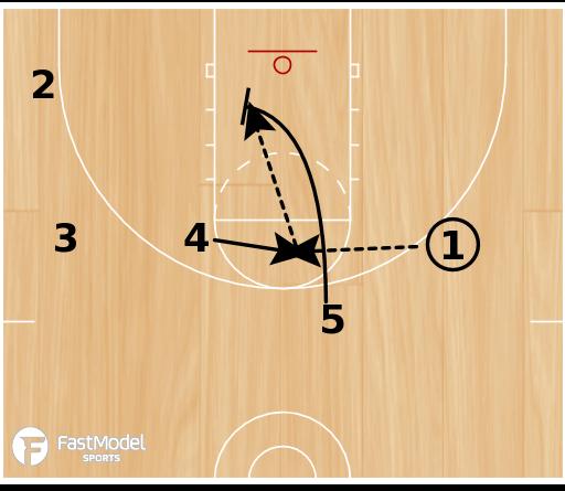 Basketball Play - Box 51 Dive