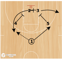 Basketball Play - Floppy Up