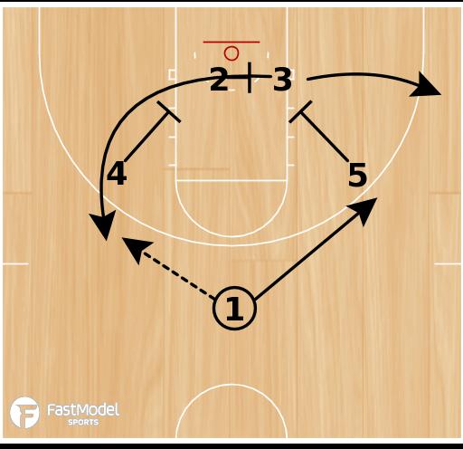 Basketball Play - Floppy Up