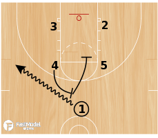 Basketball Play - Box 41 Pin