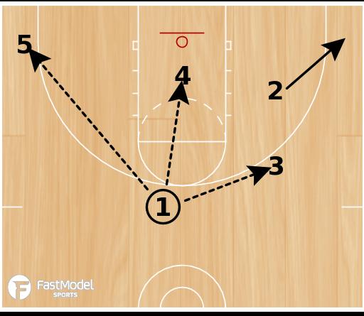 Basketball Play - Box 41 Pin