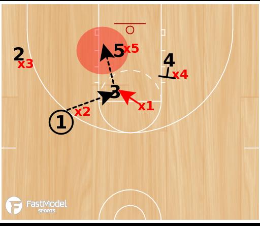 Basketball Play - 35 Stack Counter vs 2-3
