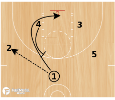 Basketball Play - 41 UCLA PNR Floppy