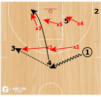 Basketball Play - 14 Push vs 2-3