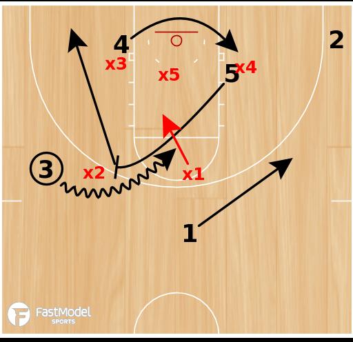 Basketball Play - 14 Push vs 2-3
