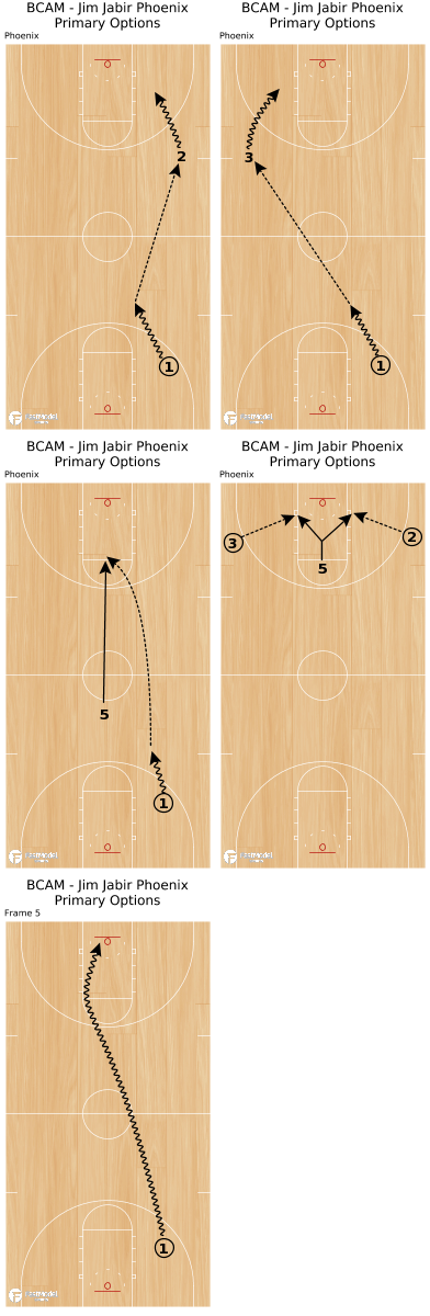 Basketball Play - BCAM - Jim Jabir Phoenix Primary Options