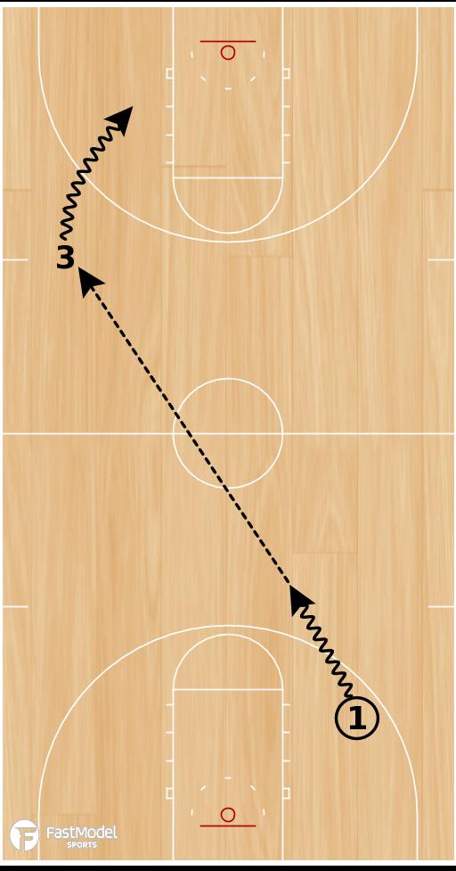 Basketball Play - BCAM - Jim Jabir Phoenix Primary Options