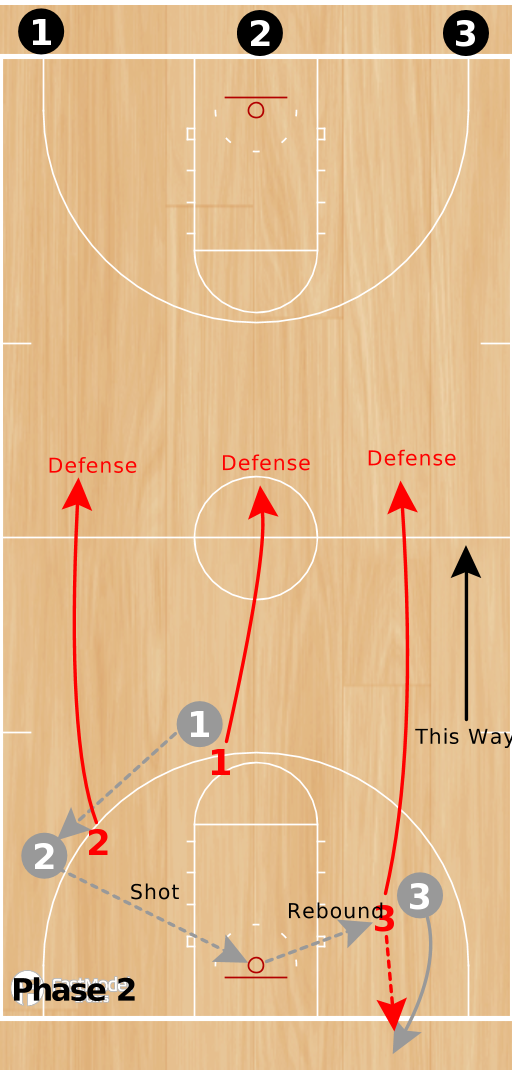 Basketball Play - 3-on-3 Guts