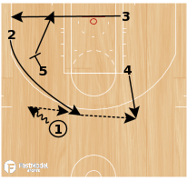 Basketball Play - Play of the Day 11-25-2011: 1-4 PNP