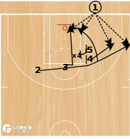 Basketball Play - BLOB - Double Stack with Single Screen