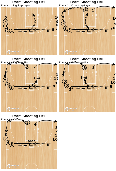 Basketball Play - Team Shooting Drill