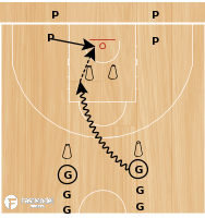 Basketball Play - Post Drop Drill