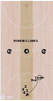 Basketball Play - 4 Man Transition Drill