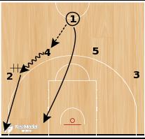 Basketball Play - Back screen Anadolu Efes