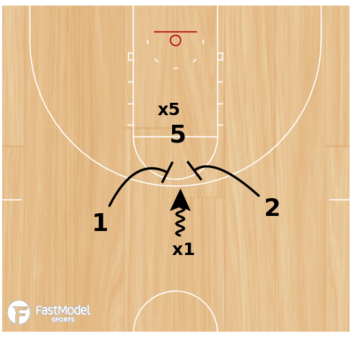 Basketball Play - BCAM - Matt Bollant Buzz Defensive Principles - Center