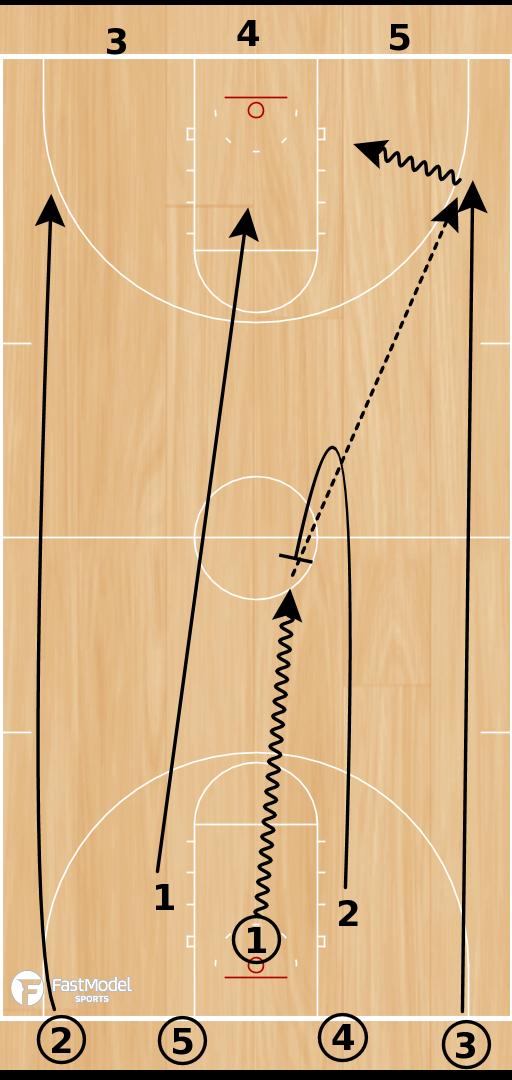 Basketball Play - BCAM - Chris Holtmann - Hawk Transition