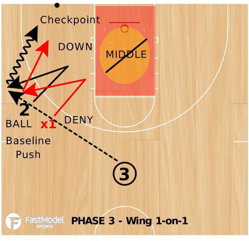 Basketball Play - Sideline Push