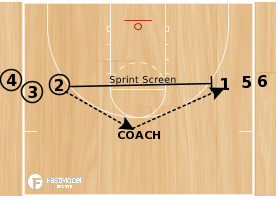 Basketball Play - Pick & Pick Breakdown Drills