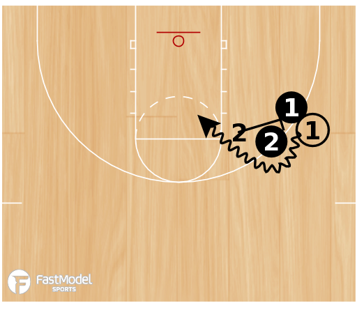 Basketball Play - Pick & Pick Breakdown Drills