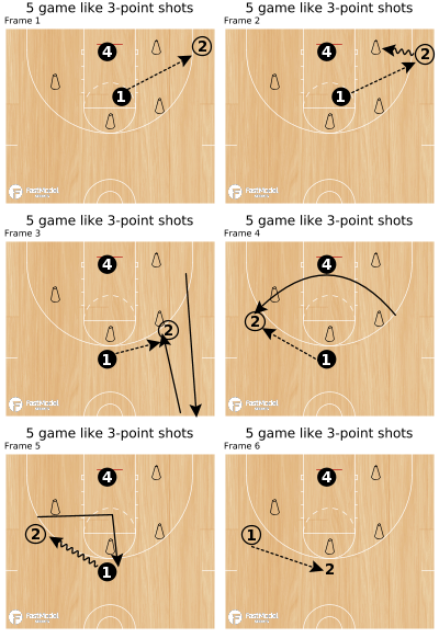 Basketball Play - 5 game like 3-point shots