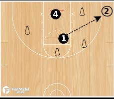 Basketball Play - 5 game like 3-point shots