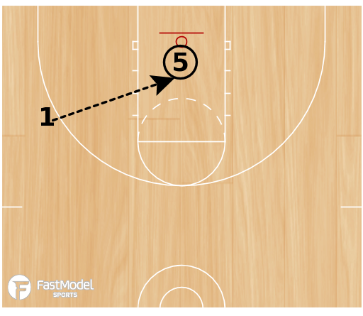 Basketball Play - 5 game like shots for post players