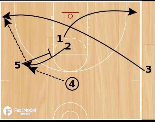 Basketball Play - Sideline 42 Option
