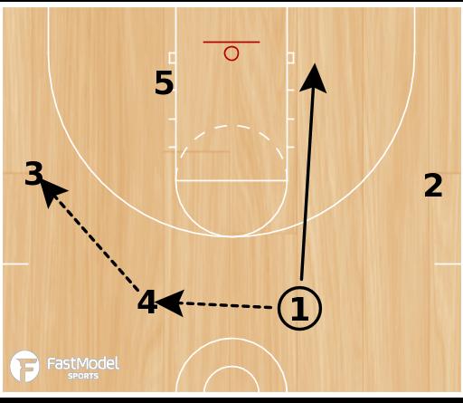 Basketball Play - Chin 15 Punch