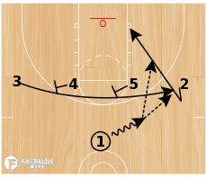 Basketball Play - 1-4 High Slice 34