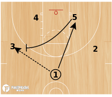 Basketball Play - 35 Punch