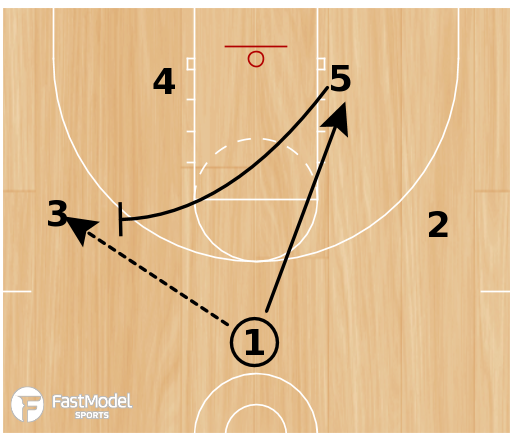 Basketball Play - 35 Punch