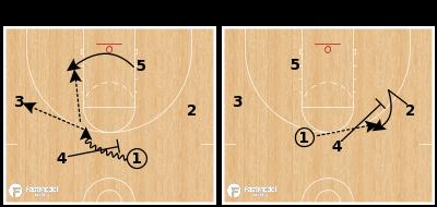 Basketball Play - 41 Option