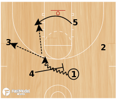 Basketball Play - 41 Option