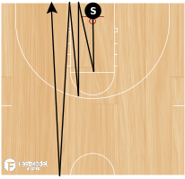 Basketball Play - Backboard Sprint Drill